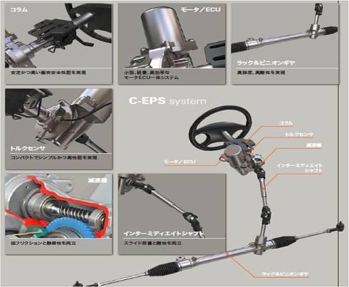 C-EPSの構造