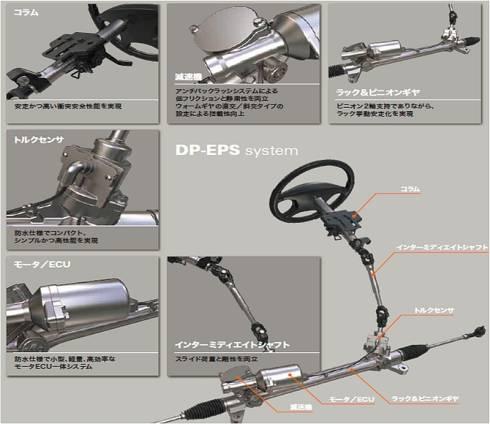 DP-EPSの構造
