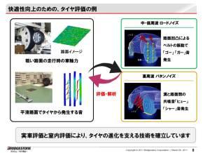 無響室ではタイヤから発生するロードノイズやパタンノイズを評価する