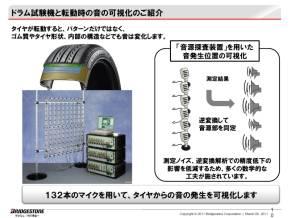 多チャンネルマイクで集音する音源探査装置