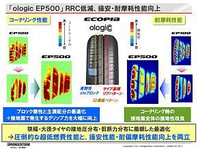 「ologic EP500」における「アルティメットアイ」の適用事例