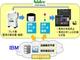製造現場のビッグデータ活用が本格化、日本電産とIBMが「予防保全」で協業