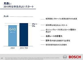 Robert Boschグループ全体の2015年の売上高見通し