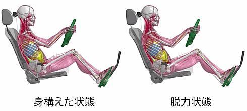 「THUMS Version 5」のバーチャル人体モデルの動き