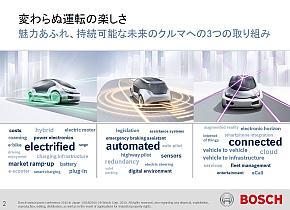 Robert Boschが注力する「電動化」「自動化」「ネットワーク化」