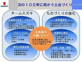 「SUZUKI NEXT 100」の基本方針