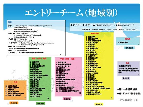第13回 全日本学生フォーミュラ大会のエントリーチーム一覧(クリックで拡大)出典:自動車技術協会