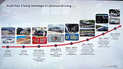 アウディの自動運転開発の歴史