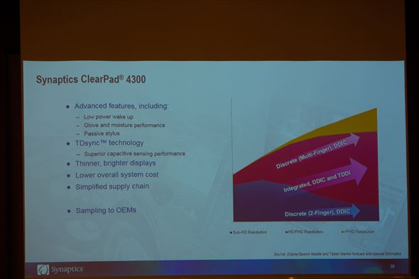 ClearPad 4300はまずHD/FHDの分野で展開する(右グラフ)
