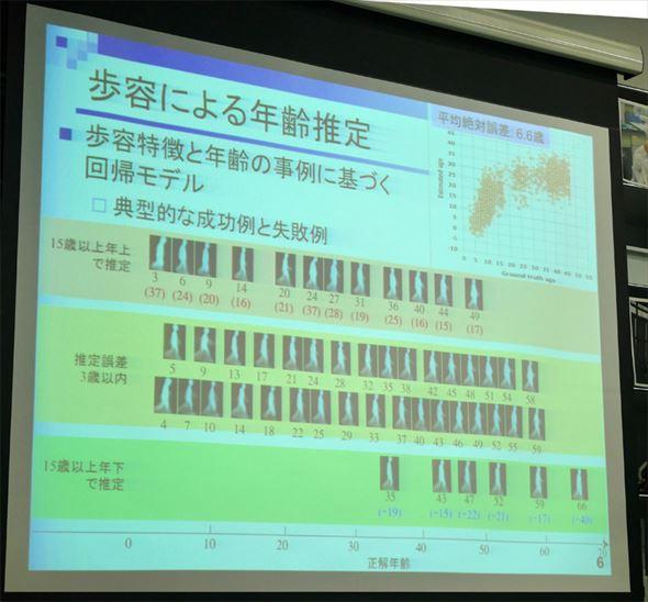 歩容による「年齢推定」の説明スライド(クリックで拡大)
