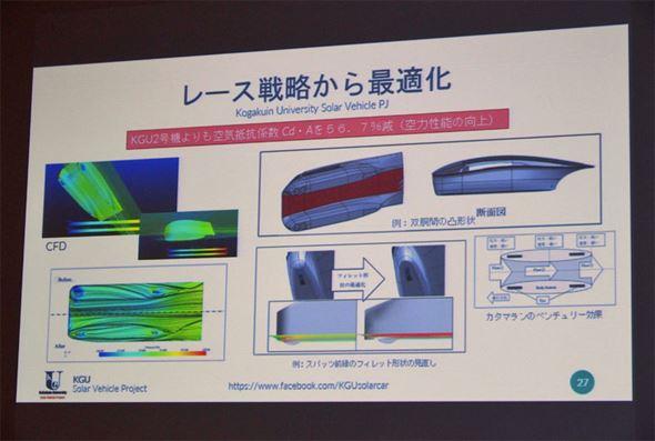 空力性能の向上を説明したスライド