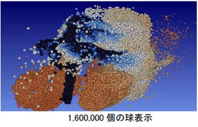 「節点球表示の高速化」の画面イメージ(※出典:サイバネットシステム)