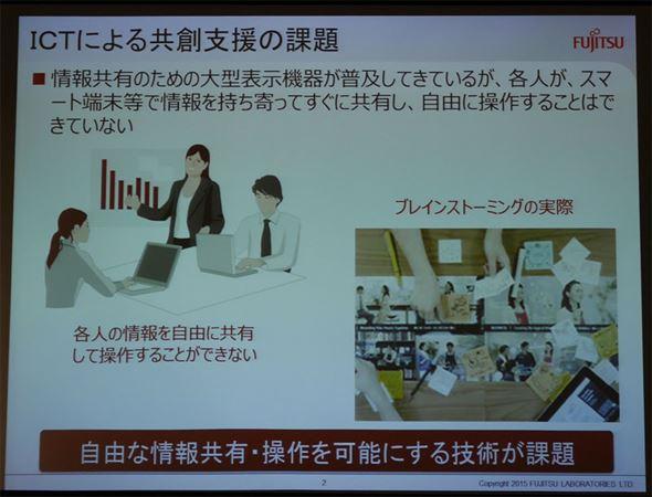UI技術開発の背景となった課題