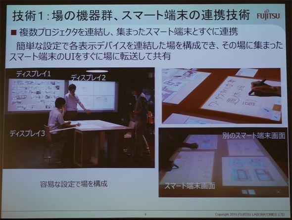 機器の連携技術の説明スライド