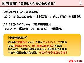 sp_150803daihatsu_03.jpg