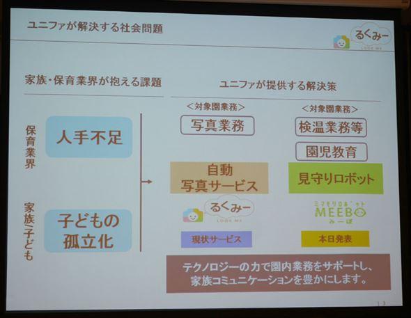 「MEEBO」と「るくみー」で解決できる社会問題についてのスライド