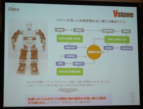 ヴイストンが実施した「ロボットを用いた体操習慣形成に関する構造モデル」。ロボット導入した人の方が継続率が高いとの結果が得られた