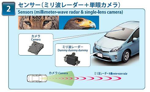 トヨタ自動車が間もなく導入を始めるADAS「Toyota Safety Sense P」