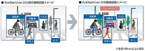 「アイサイト(ver.3)」と「アイサイト(ver.2)」の画像認識の違い