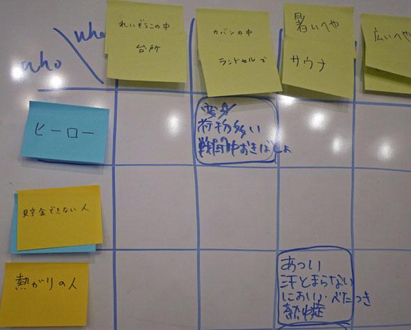 縦軸に「誰が」、横軸に「どこで」を置いて、交差地点に「解決すべき問題」を書いていく。このチームは「ヒーロー」×「カバンの中」のマスに、「荷物が多い」「戦闘時の置き場所に困る」など問題が提起されている