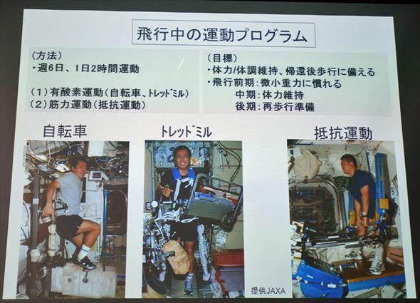 宇宙飛行士が宇宙滞在時に行う運動プログラム