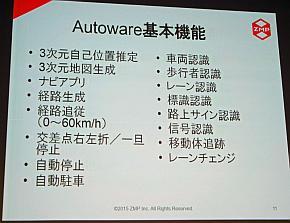 「Autoware」の基本機能