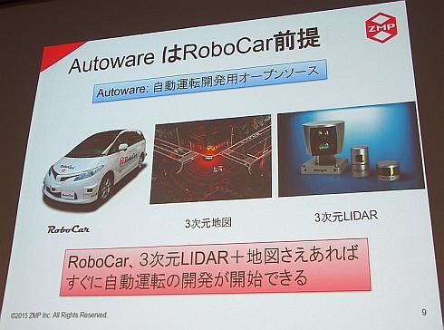 「Autoware」は「RoboCarシリーズ」と3次元レーザースキャナ、3次元地図の使用が前提になっている