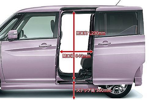 新型「ソリオ」の後席ドアの開口サイズ