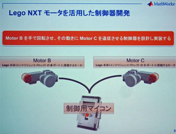目指すゴールはこちら。2つのNXTモーターを接続したマインドストームに制御設計プログラムを実装し、片方のモーターを手で回すと、もう一方のNXTモーターがその動きを追従するように設計を行う