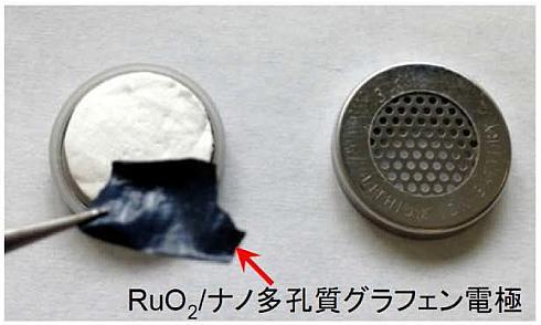 3次元構造を持つナノ多孔質グラフェンを正極材料に用いたコイン型のリチウム空気電池