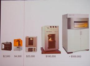 大型で高価格な3Dプリンタから次第に低価格・小型化が進んだ
