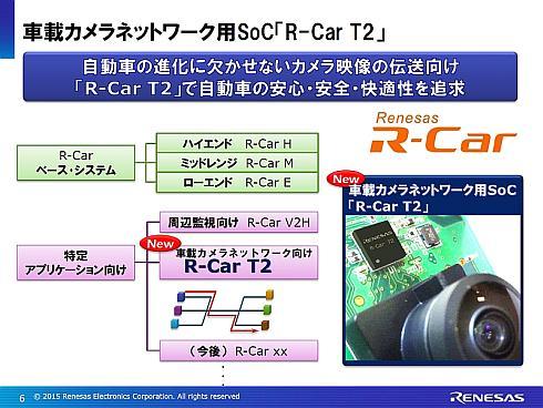車載カメラネットワーク向けSoC「R-Car T2」