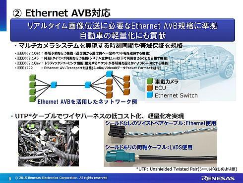 「R-Car T2」におけるEthernet AVB対応