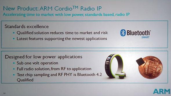 もともとはSunrise Micro Devicesという、ARMも出資していた企業が開発したSub 1Vで動くCMOS RADIO IPを2015年4月にARMが買収、IPとして提供する形になった