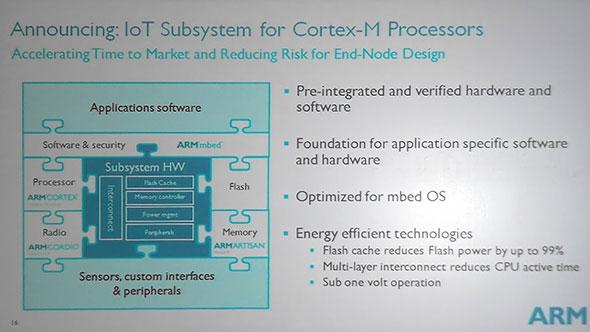 Photo05:これは次の55nm ULPプロセス向けPhysical IPとも絡む話で、MCUを利用する際に必要となるサブシステム向けのIPをまとめて提供する、というものだ
