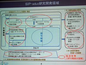 SIP-adusが取り組む研究開発領域
