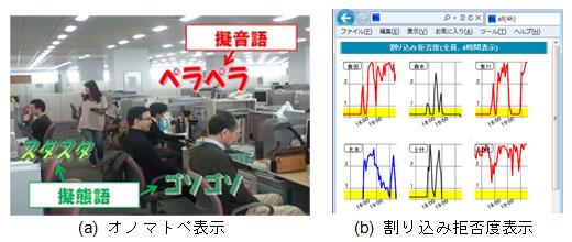遠隔オフィスの状況提示例(出展:沖電気工業)