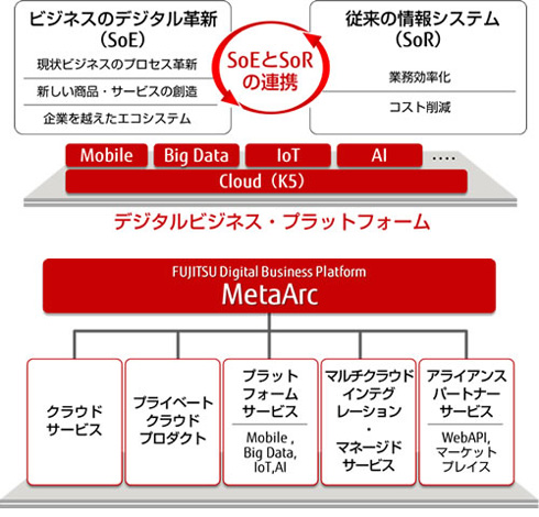 rk_150929_fujitsu01.jpg