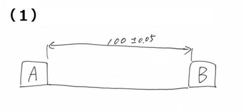 「寸法公差」の入った図面