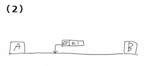 「幾何公差」の入った図面