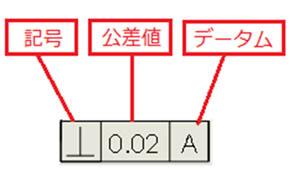 幾何公差の表し方
