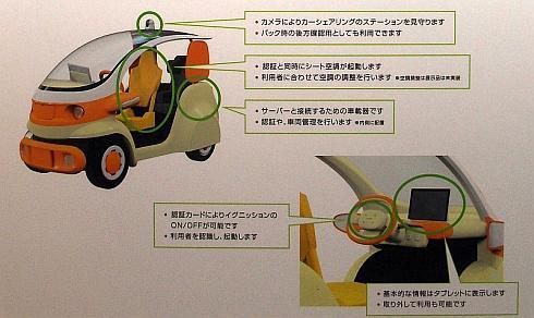 デンソーの小型EVの機能