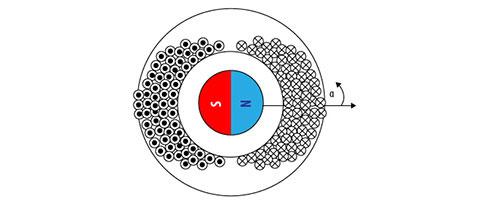 図1 「永久磁石同期モーター(PMSM:permanent-magnet synchronous motor)」の断面図