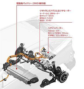 新型「プリウス」の四輪駆動システムの構成