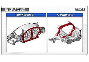 新型「プリウス」に採用した環状構造骨格