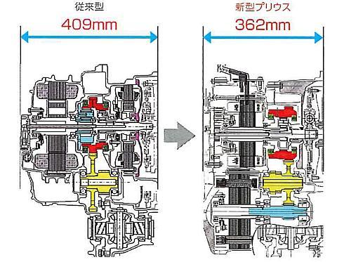 3代目「プリウス」(左)と新型プリウスのトランスアクスルの比較
