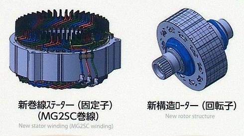 新型「プリウス」の走行用モーターの構造