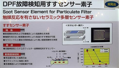 すすセンサーの説明パネル