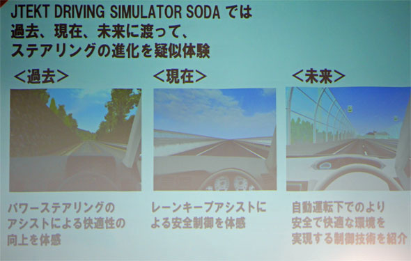 「JTEKT DRIVING SIMULATOR『SODA』」で体験できる内容