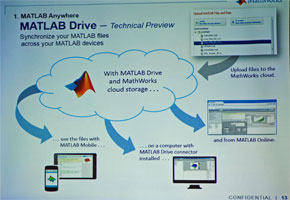 「MATLAB Drive」によるクラウドテクノロジー
